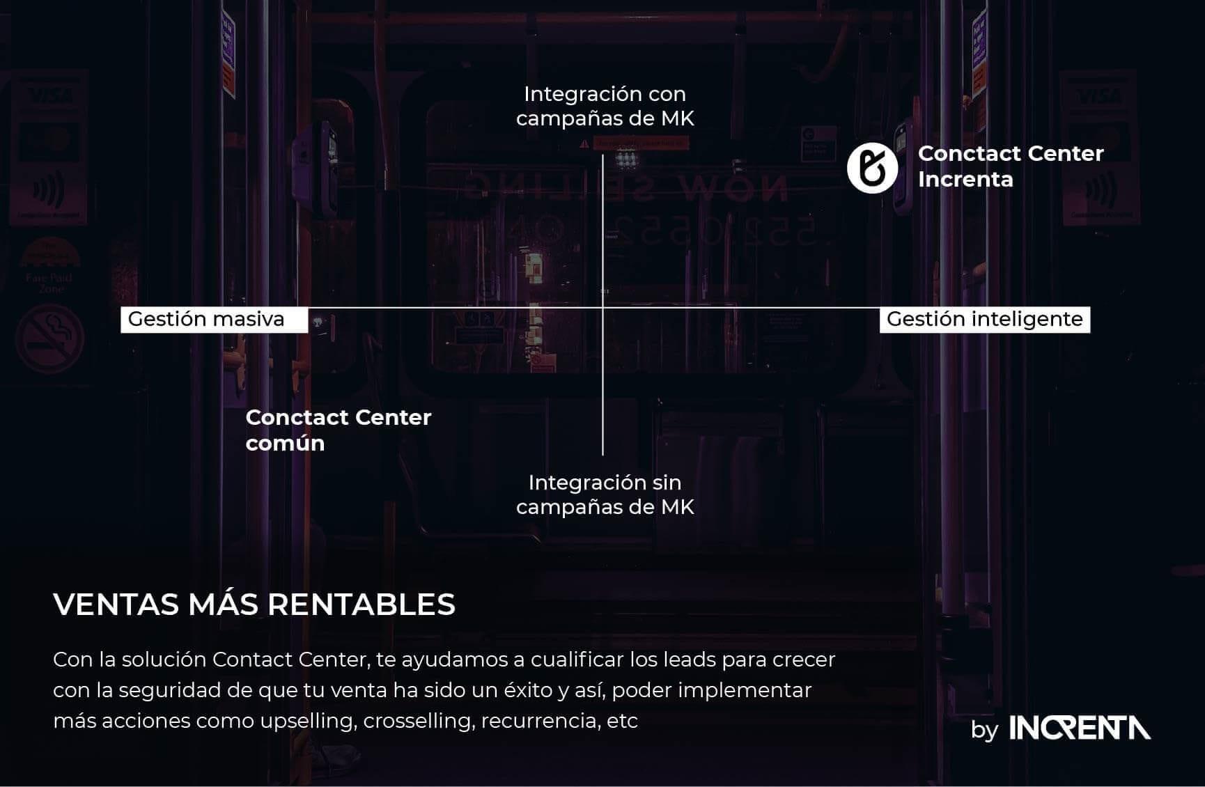 Increnta_soluciones_CONTACT CENTER 3